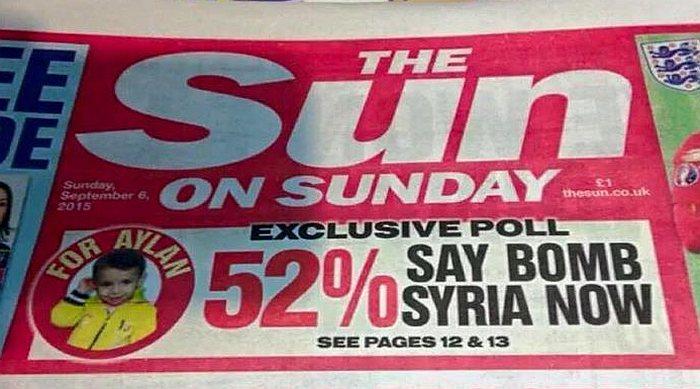 Brittiläisen The Sun -lehden lukijat kannattivat Syyrian pommittamista.