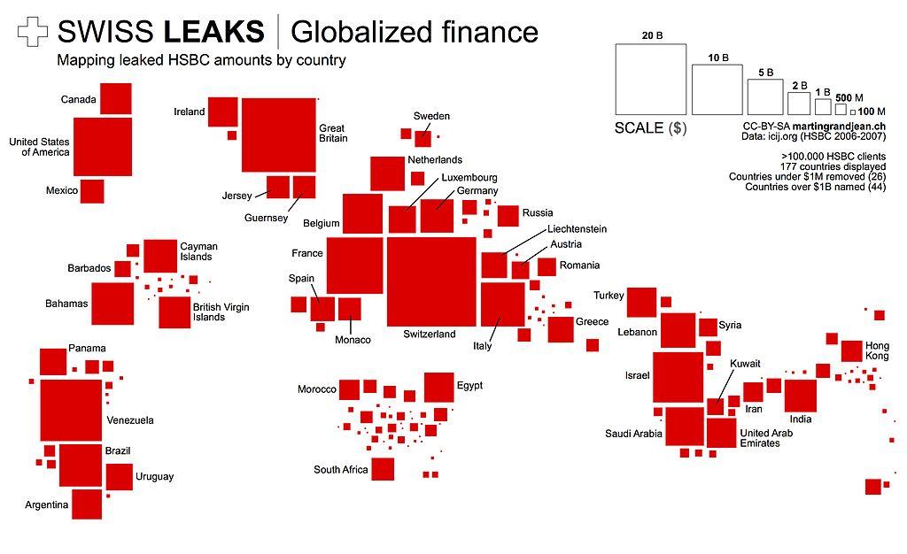 HSBC-pankin tilinomistajien sijoitukset maittain (2015). Lähde: Kansainvälisen tutkivan journalismin järjestö | Martin Grandjean.